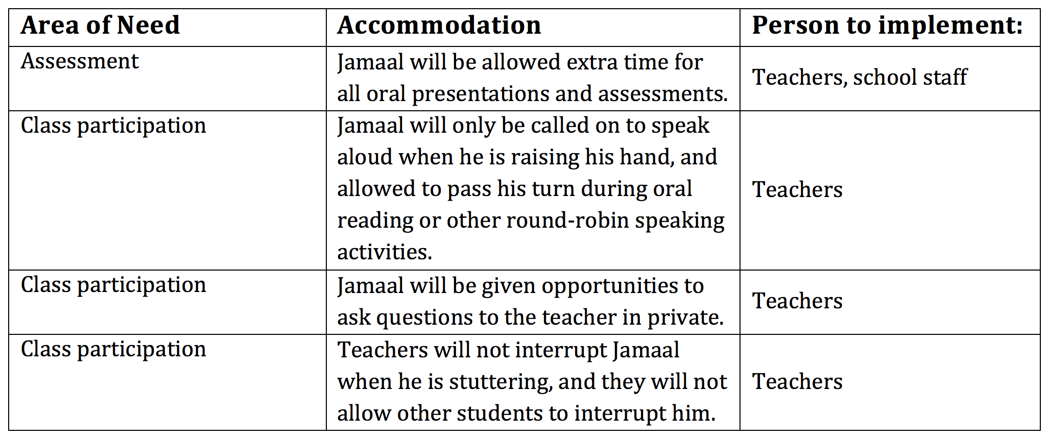 Supporting my child who stutters at school Part 3: 504 Plans and Classroom Accommodations